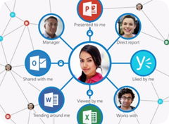 office-graph-ignite-sharepoint-office365-cameron-dwyer