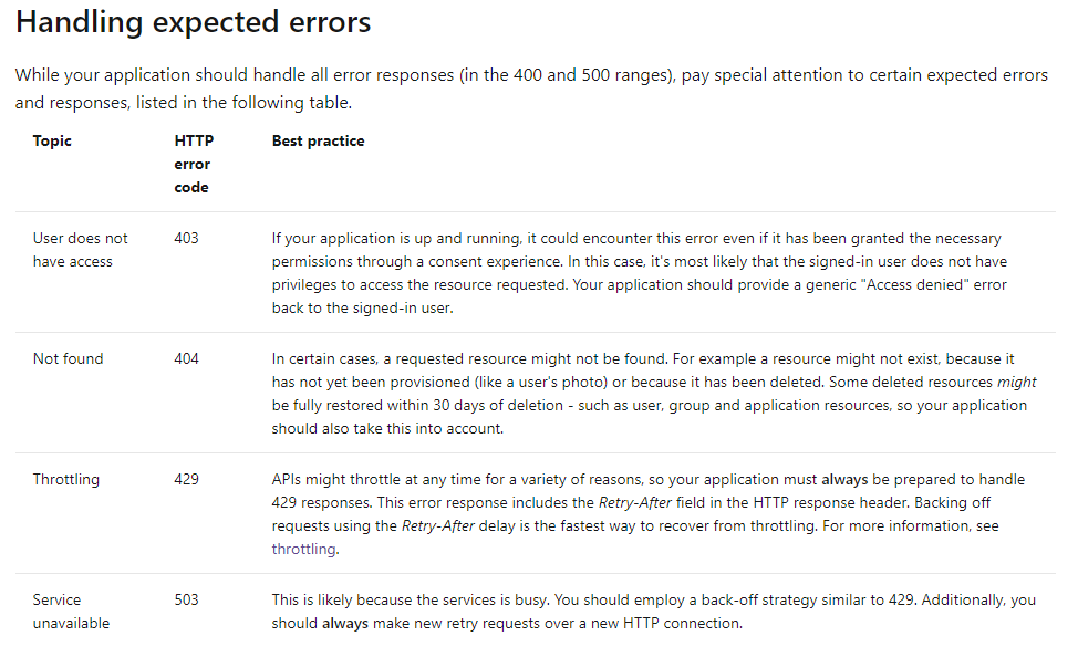 How to use the Microsoft Graph SDK Chaos Handler to Simulate Graph API Errors
